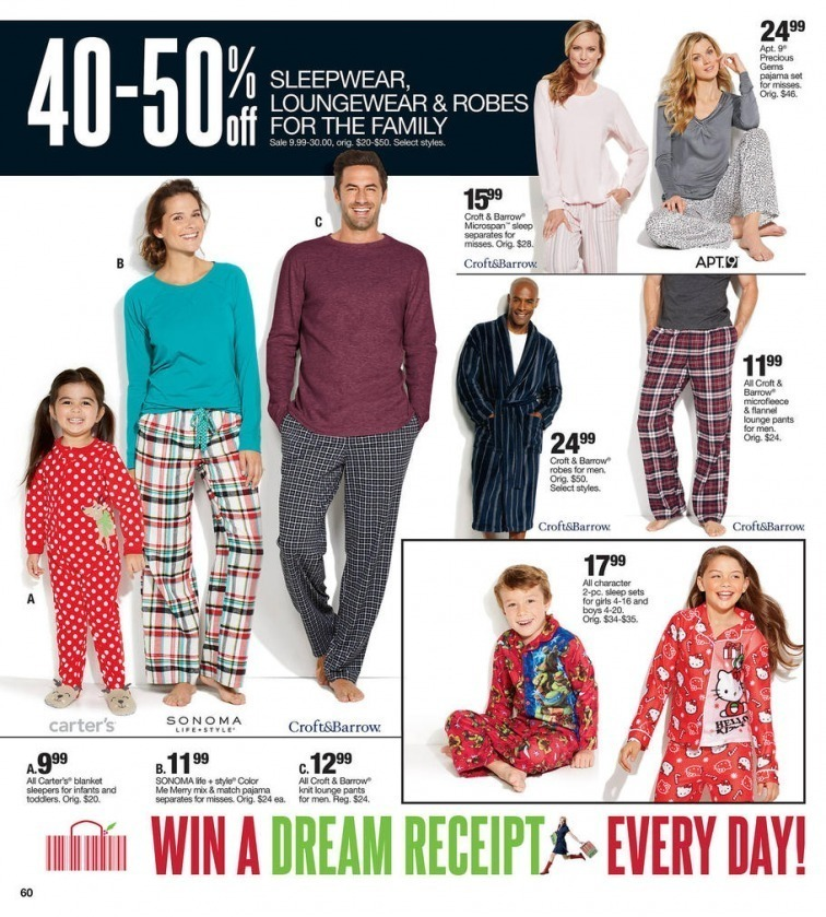 Kohls_blackfriday_60